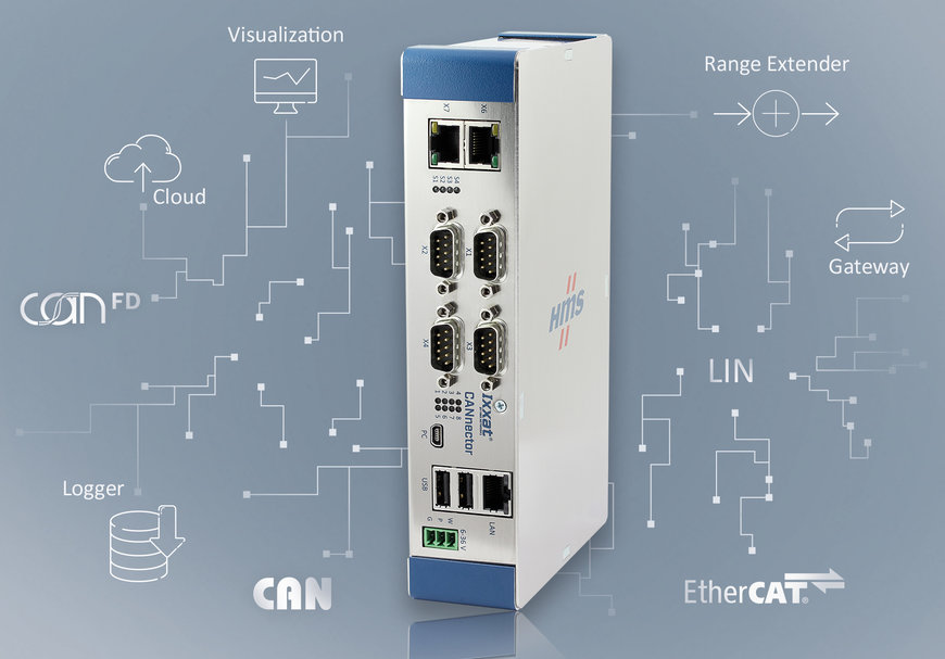 Ixxat CANnector – The swiss army knife for CAN